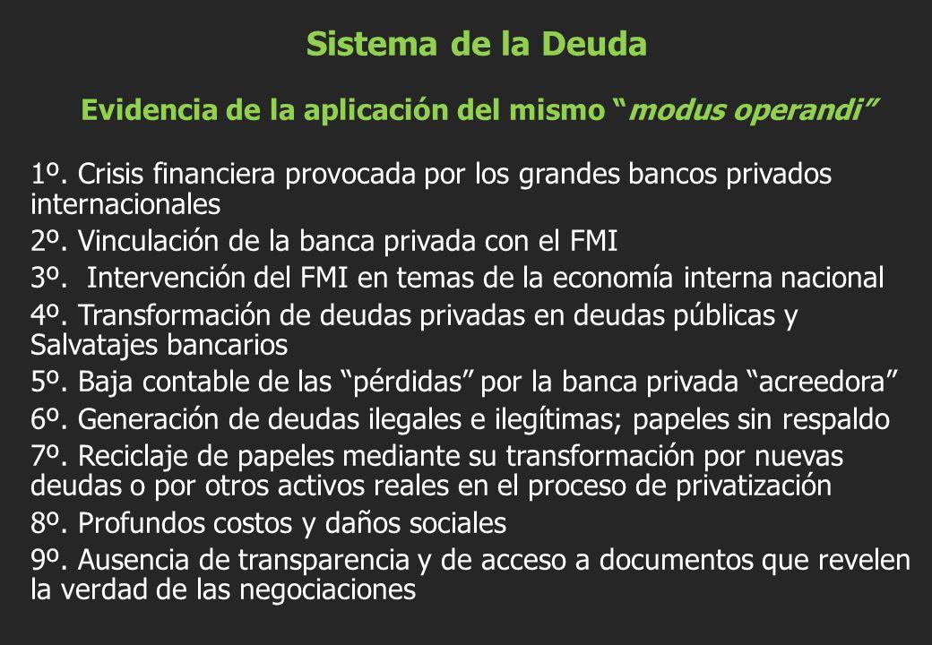 Sistema de la Deuda Evidencia de la aplicación del mismo modus operandi 1º. Crisis financiera provocada por los grandes bancos privados internacionale