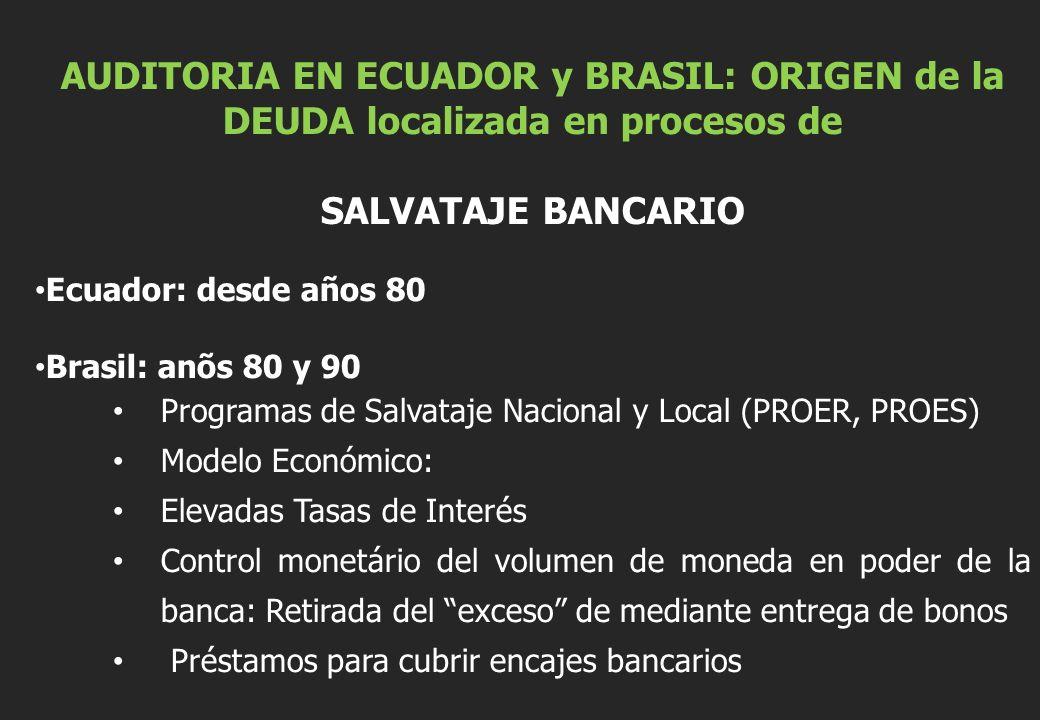 AUDITORIA EN ECUADOR y BRASIL: ORIGEN de la DEUDA localizada en procesos de SALVATAJE BANCARIO Ecuador: desde años 80 Brasil: anõs 80 y 90 Programas d