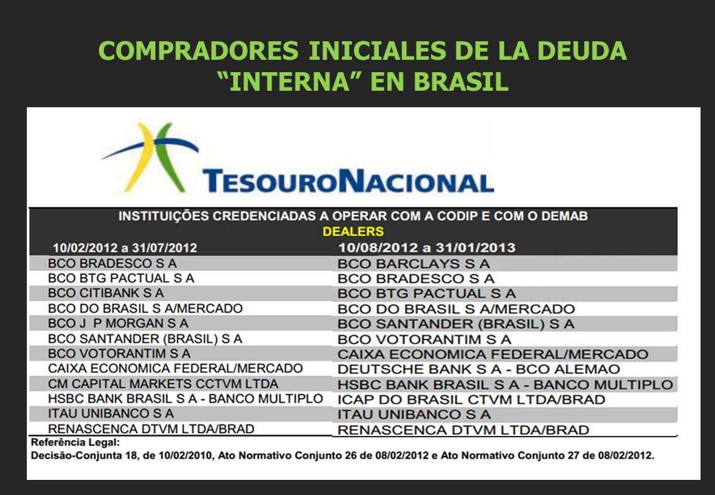 COMPRADORES INICIALES DE LA DEUDAINTERNA EN BRASIL