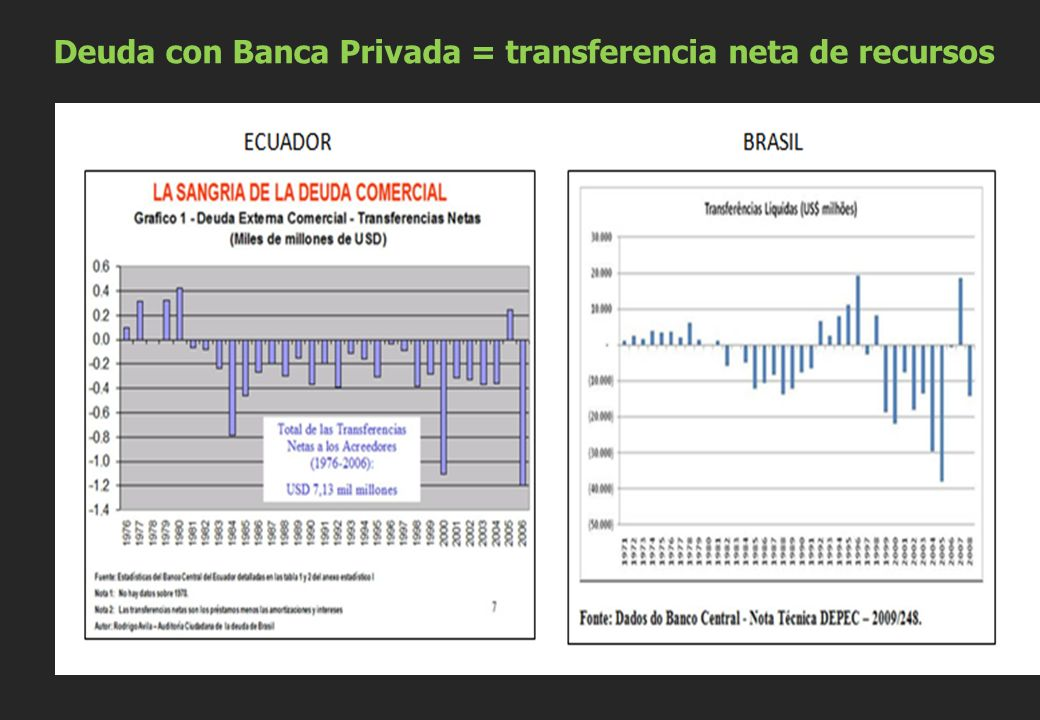 Deuda con Banca Privada = transferencia neta de recursos