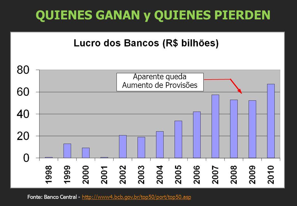 QUIENES GANAN y QUIENES PIERDEN Fonte: Banco Central - http://www4.bcb.gov.br/top50/port/top50.asphttp://www4.bcb.gov.br/top50/port/top50.asp Aparente