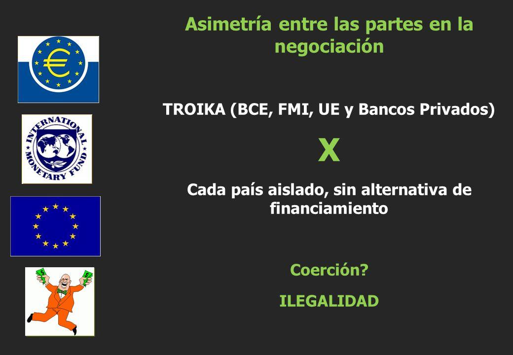 Asimetría entre las partes en la negociación TROIKA (BCE, FMI, UE y Bancos Privados) X Cada país aislado, sin alternativa de financiamiento Coerción?