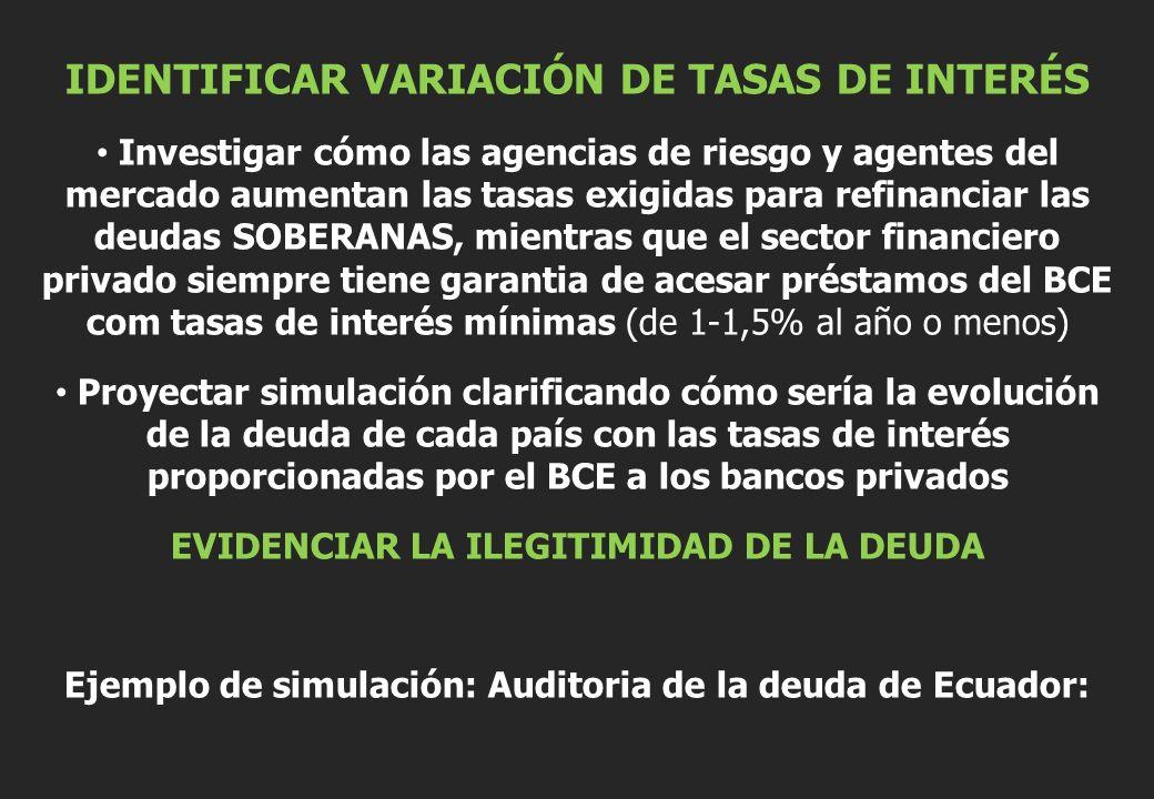 IDENTIFICAR VARIACIÓN DE TASAS DE INTERÉS Investigar cómo las agencias de riesgo y agentes del mercado aumentan las tasas exigidas para refinanciar la
