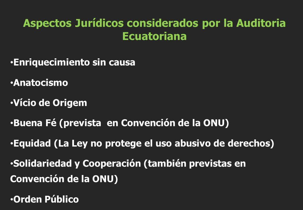 Aspectos Jurídicos considerados por la Auditoria Ecuatoriana Enriquecimiento sin causa Anatocismo Vício de Origem Buena Fé (prevista en Convención de