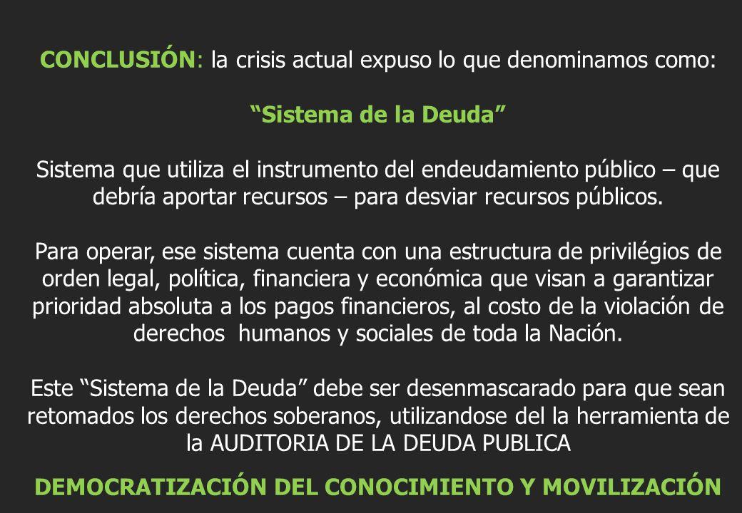 CONCLUSIÓN: la crisis actual expuso lo que denominamos como: Sistema de la Deuda Sistema que utiliza el instrumento del endeudamiento público – que de