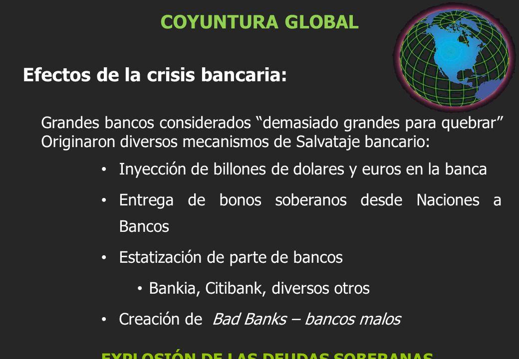 COYUNTURA GLOBAL Efectos de la crisis bancaria: Grandes bancos considerados demasiado grandes para quebrar Originaron diversos mecanismos de Salvataje