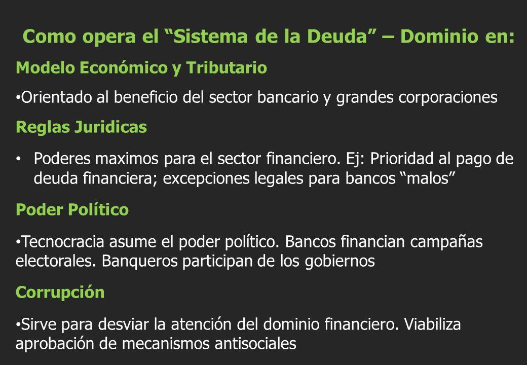 Como opera el Sistema de la Deuda – Dominio en: Modelo Económico y Tributario Orientado al beneficio del sector bancario y grandes corporaciones Regla
