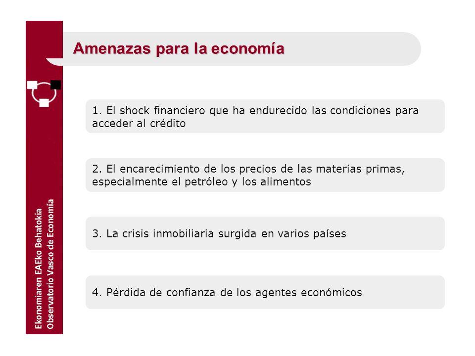 1. El shock financiero que ha endurecido las condiciones para acceder al crédito 2. El encarecimiento de los precios de las materias primas, especialm