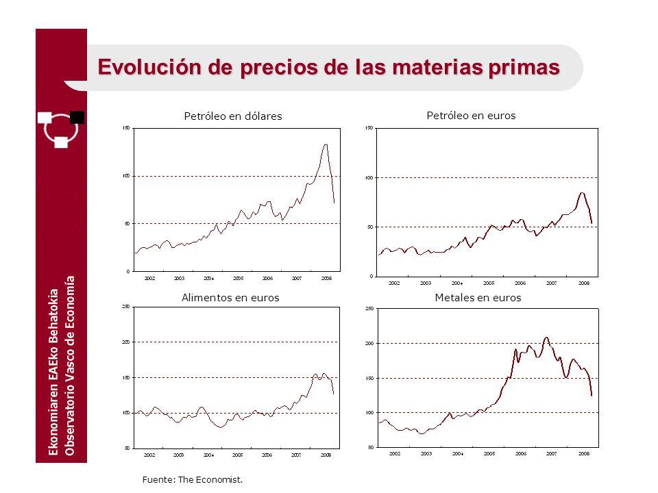 Evolución de precios de las materias primas Petróleo en dólares Petróleo en euros Alimentos en euros Metales en euros Fuente: The Economist.