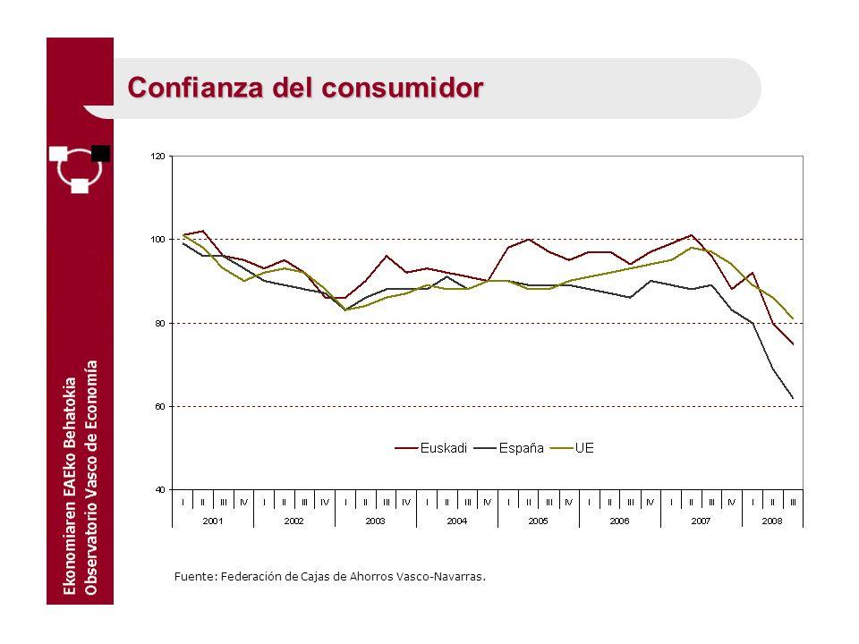 Confianza del consumidor Fuente: Federación de Cajas de Ahorros Vasco-Navarras.