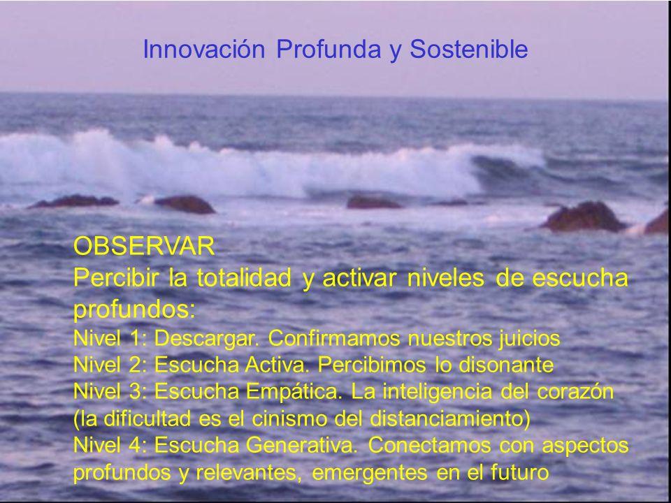 REFLEXIONAR - Hacer emerger conocimiento profundo, conectado con las aspiraciones de las personas implicadas.