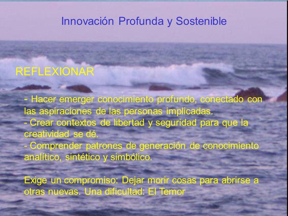 REFLEXIONAR - Hacer emerger conocimiento profundo, conectado con las aspiraciones de las personas implicadas. - Crear contextos de libertad y segurida