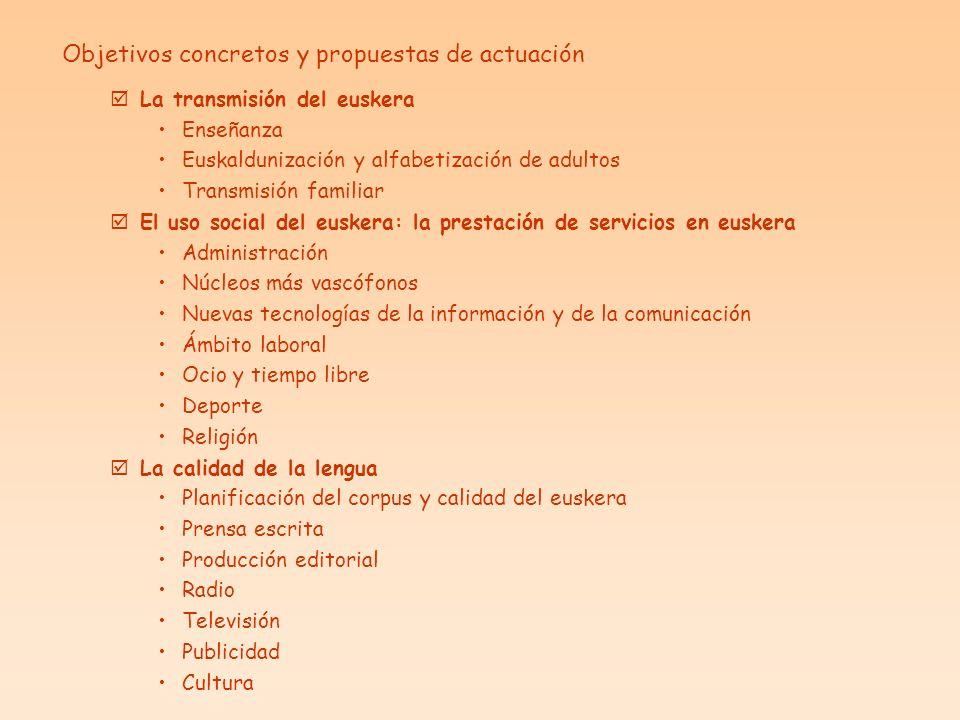 Objetivos concretos y propuestas de actuación La transmisión del euskera Enseñanza Euskaldunización y alfabetización de adultos Transmisión familiar E