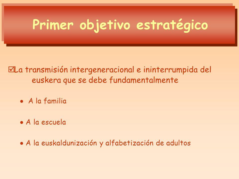 La transmisión intergeneracional e ininterrumpida del euskera que se debe fundamentalmente A la familia A la escuela A la euskaldunización y alfabetiz