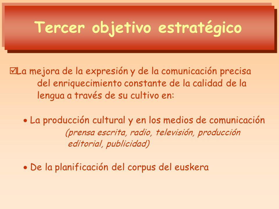 La mejora de la expresión y de la comunicación precisa del enriquecimiento constante de la calidad de la lengua a través de su cultivo en: La producci
