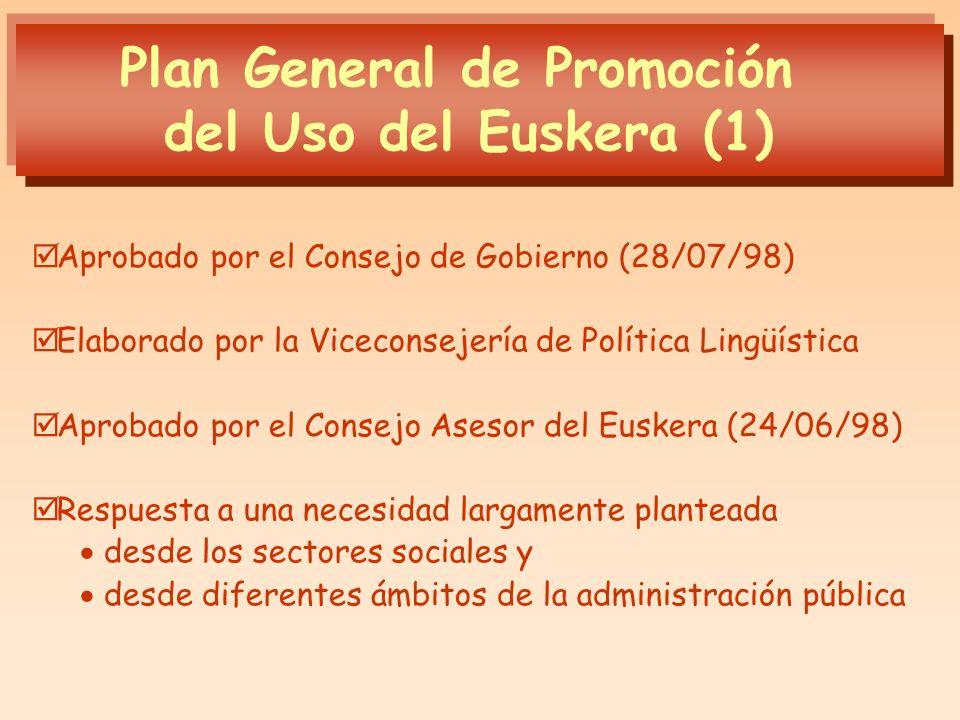 Plan General de Promoción del Uso del Euskera (1) Aprobado por el Consejo de Gobierno (28/07/98) Elaborado por la Viceconsejería de Política Lingüísti