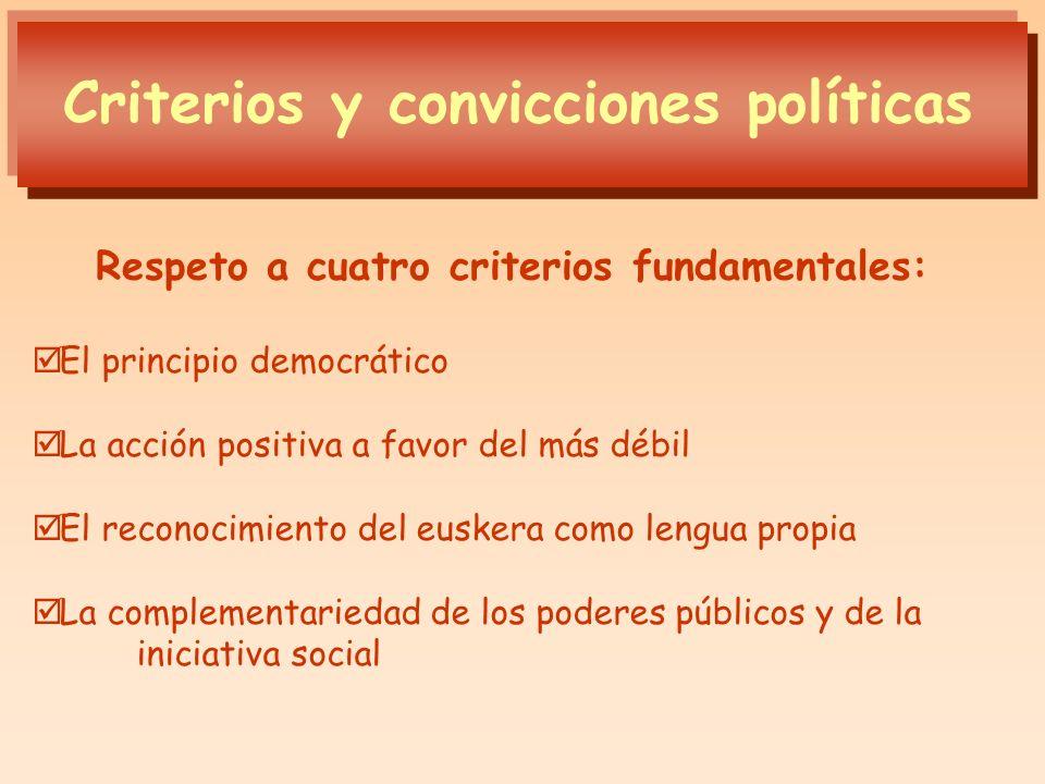 El principio democrático La acción positiva a favor del más débil El reconocimiento del euskera como lengua propia La complementariedad de los poderes