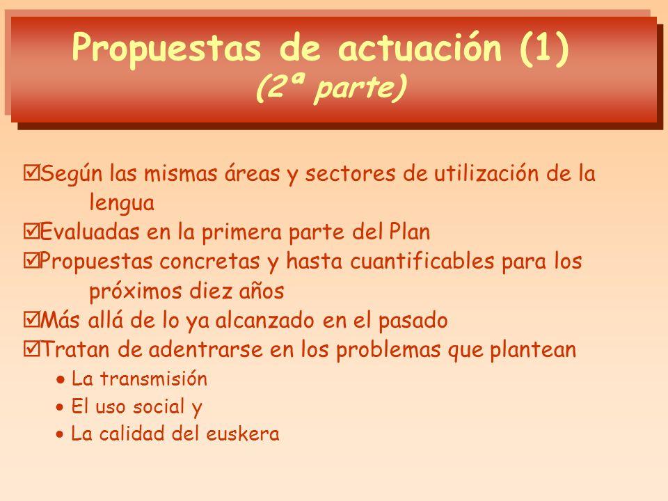 Según las mismas áreas y sectores de utilización de la lengua Evaluadas en la primera parte del Plan Propuestas concretas y hasta cuantificables para