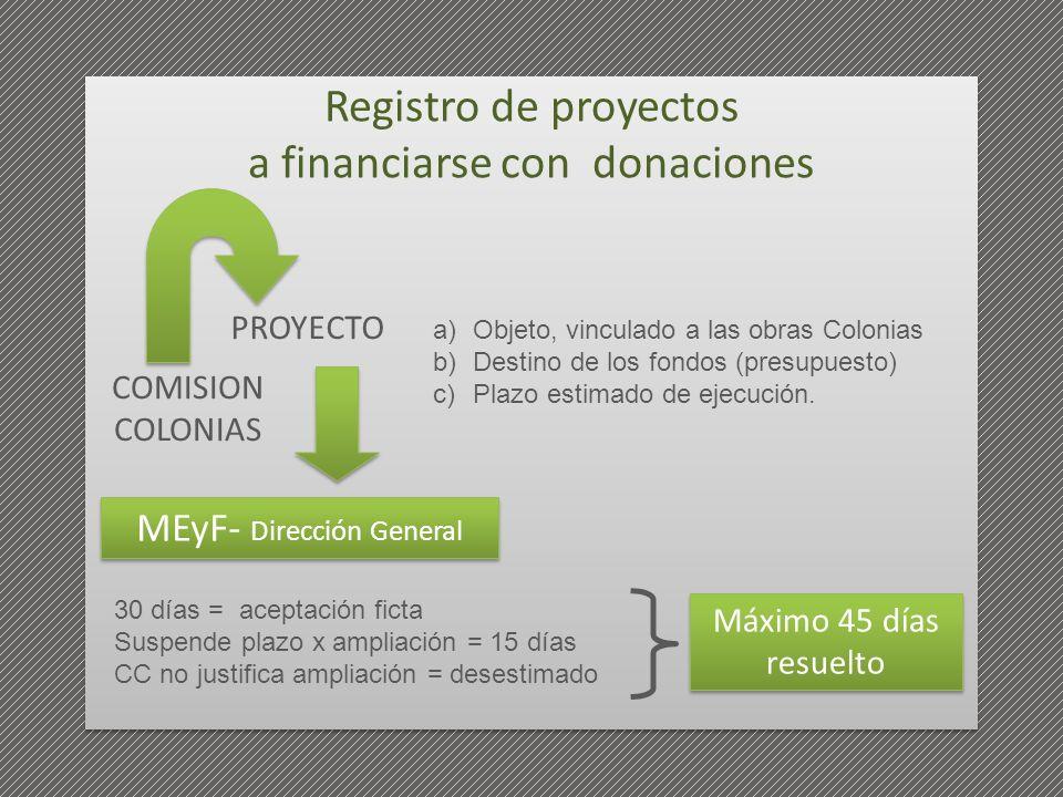 Registro de proyectos a financiarse con donaciones COMISION COLONIAS MEyF- Dirección General a)Objeto, vinculado a las obras Colonias b)Destino de los