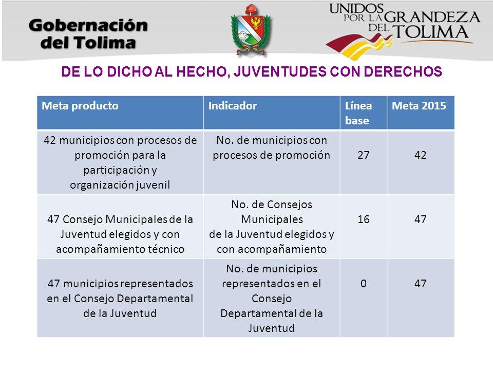 DE LO DICHO AL HECHO, JUVENTUDES CON DERECHOS Meta productoIndicadorLínea base Meta 2015 42 municipios con procesos de promoción para la participación