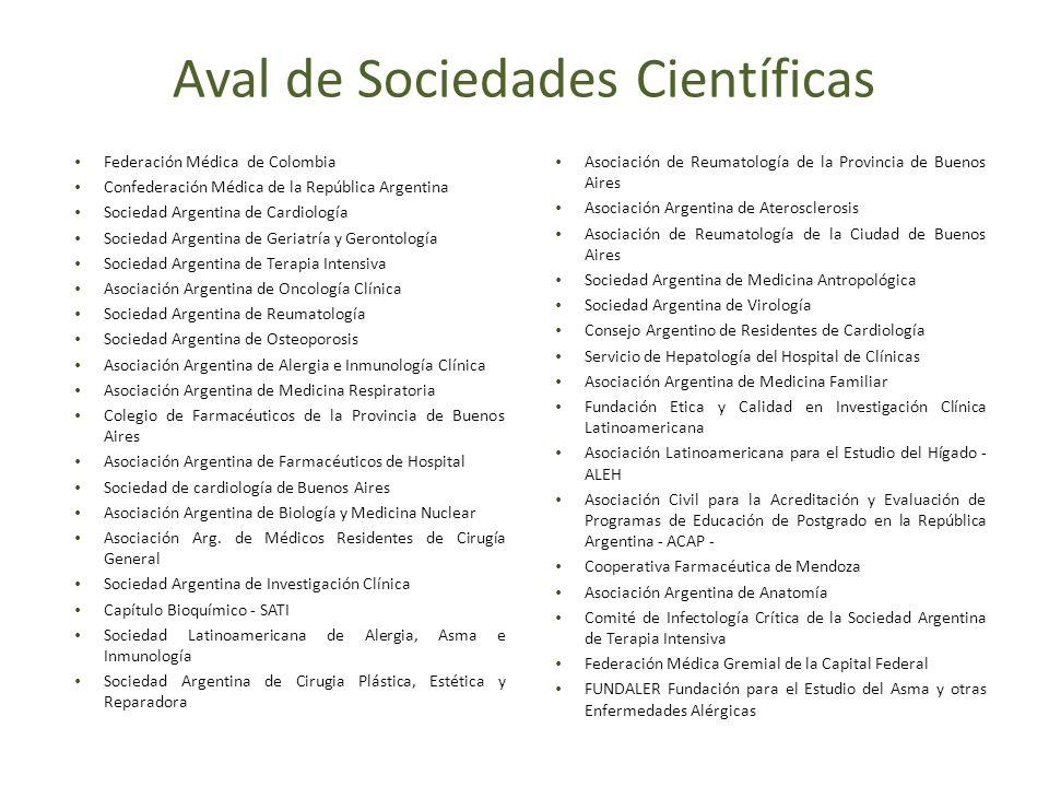 Aval de Sociedades Científicas Federación Médica de Colombia Confederación Médica de la República Argentina Sociedad Argentina de Cardiología Sociedad