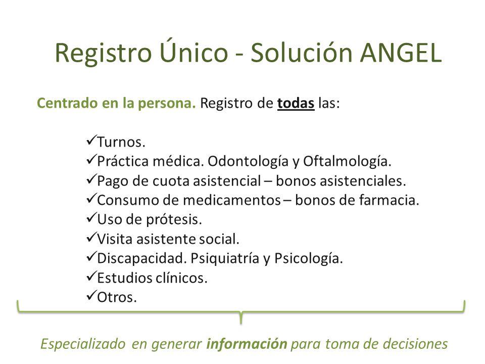 Registro Único - Solución ANGEL Centrado en la persona. Registro de todas las: Turnos. Práctica médica. Odontología y Oftalmología. Pago de cuota asis