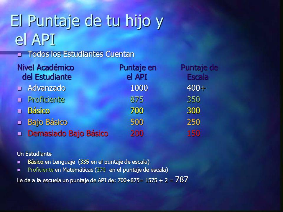 El Puntaje de tu hijo y el API Todos los Estudiantes Cuentan Todos los Estudiantes Cuentan Nivel Académico Puntaje en Puntaje de del Estudiante el API