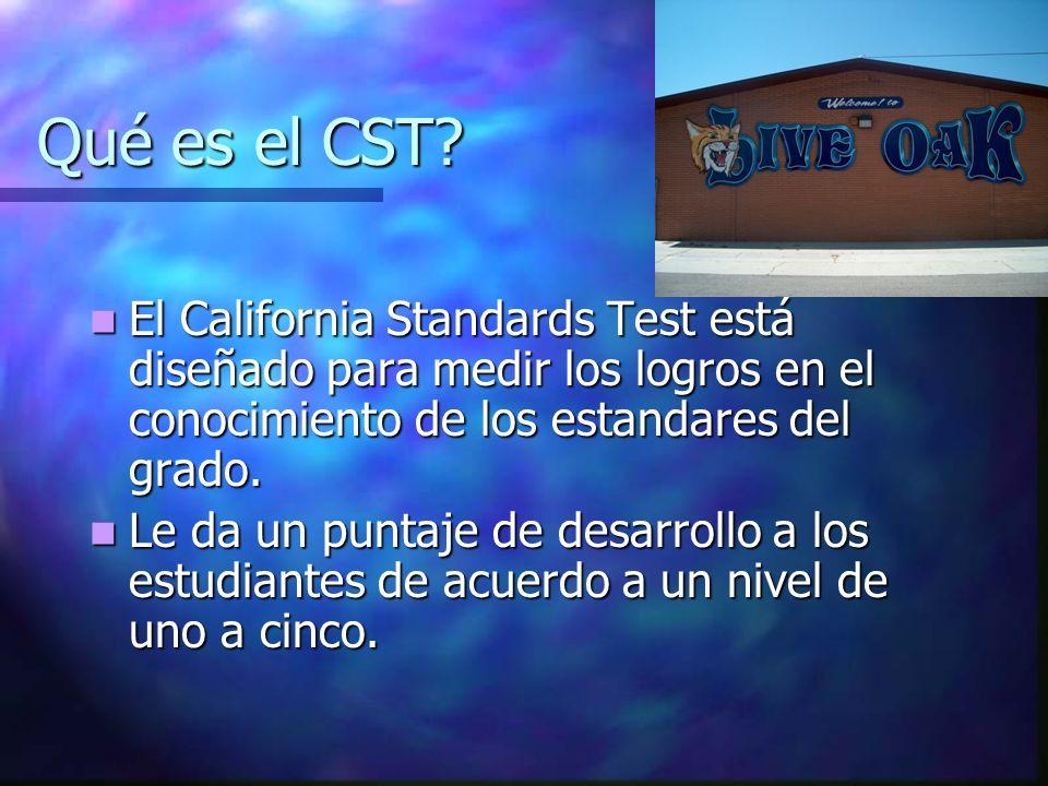 Qué es el CST? El California Standards Test está diseñado para medir los logros en el conocimiento de los estandares del grado. El California Standard