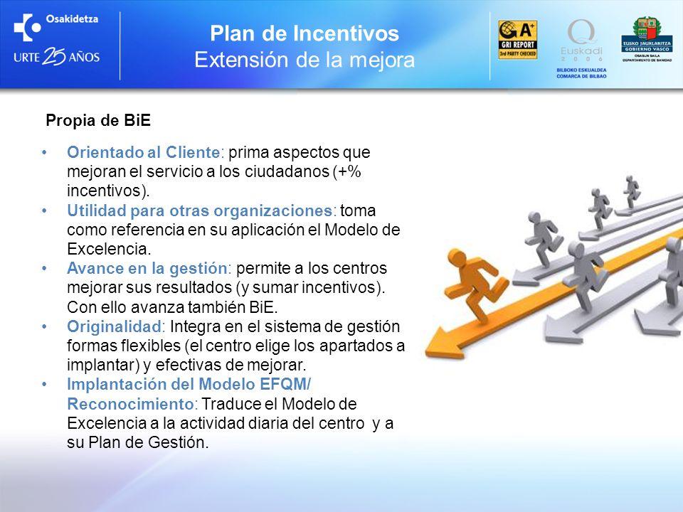 Orientado al Cliente: prima aspectos que mejoran el servicio a los ciudadanos (+% incentivos). Utilidad para otras organizaciones: toma como referenci