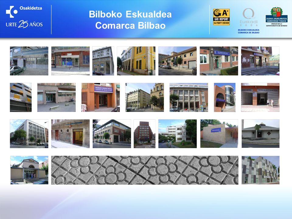 OSAKIDETZA - Sistema Sanitario Público – Atención Primaria Población: 380.801 ciudadanos 786 Profesionales en 20 Unidades/Centros Bilboko Eskualdea Comarca Bilbao