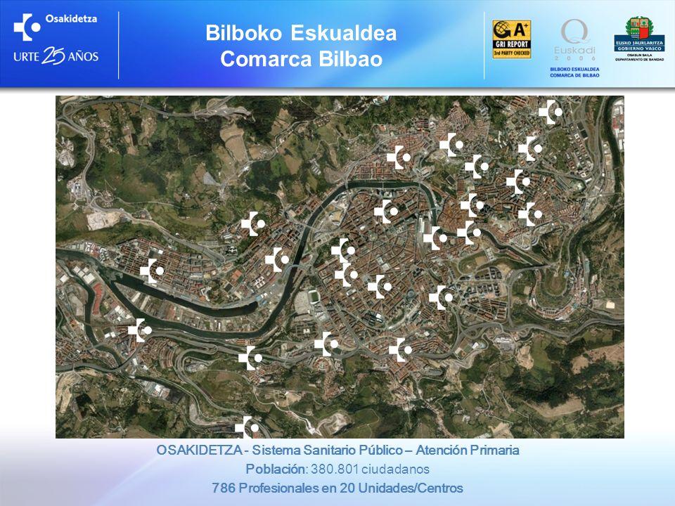OSAKIDETZA - Sistema Sanitario Público – Atención Primaria Población: 380.801 ciudadanos 786 Profesionales en 20 Unidades/Centros Bilboko Eskualdea Co