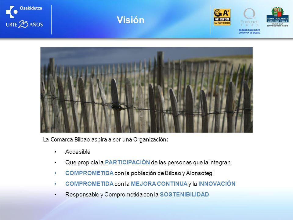 Visión La Comarca Bilbao aspira a ser una Organización: Accesible Que propicia la PARTICIPACIÓN de las personas que la integran COMPROMETIDA con la po