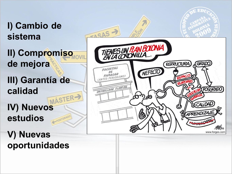 I.UN CAMBIO DEL SISTEMA UNIVERSITARIO ¿Qué es el EEES.