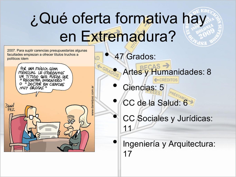 ¿Qué oferta formativa hay en Extremadura? 47 Grados: Artes y Humanidades: 8 Ciencias: 5 CC de la Salud: 6 CC Sociales y Jurídicas: 11 Ingeniería y Arq