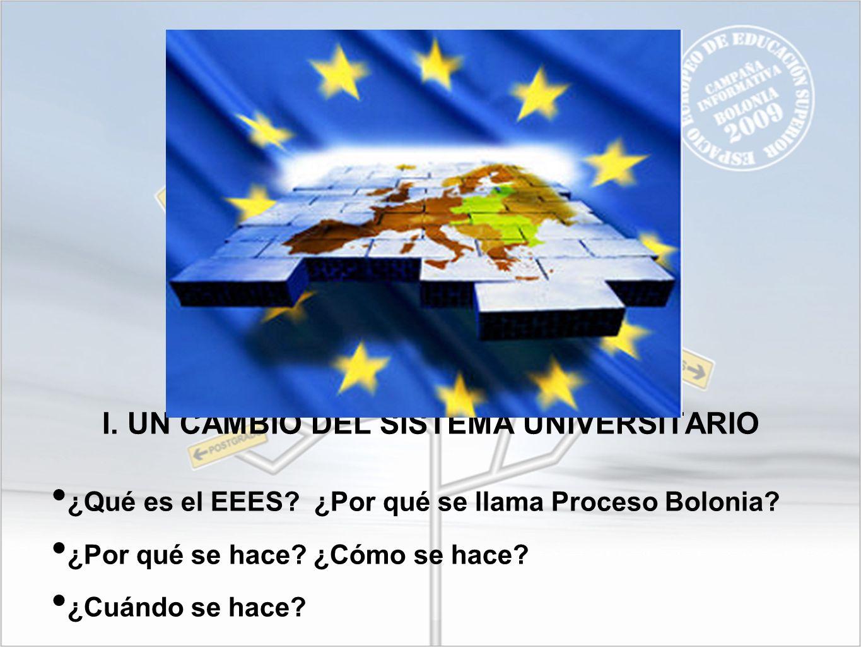 I. UN CAMBIO DEL SISTEMA UNIVERSITARIO ¿Qué es el EEES? ¿Por qué se llama Proceso Bolonia? ¿Por qué se hace? ¿Cómo se hace? ¿Cuándo se hace?