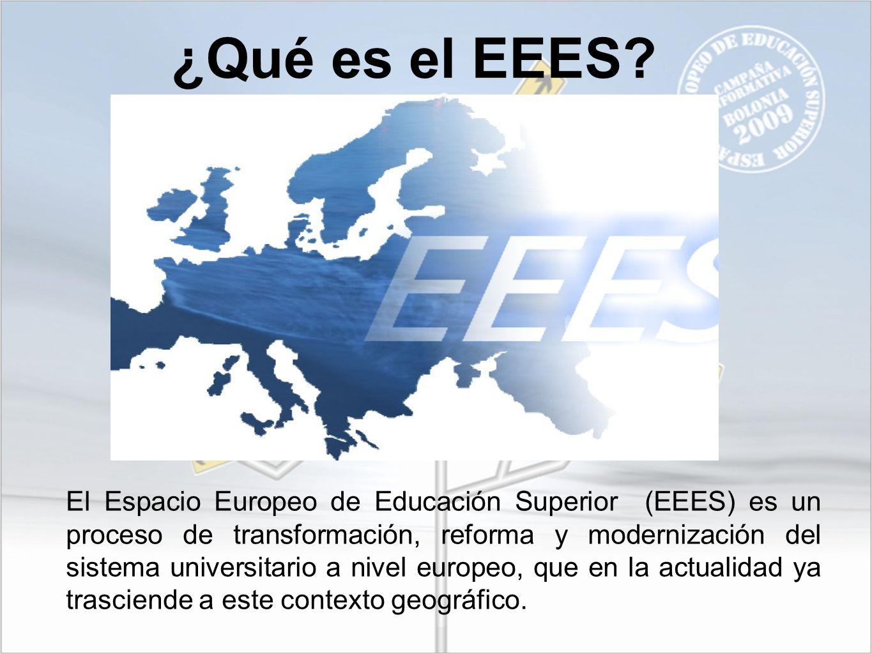 ¿Qué es el EEES? El Espacio Europeo de Educación Superior (EEES) es un proceso de transformación, reforma y modernización del sistema universitario a