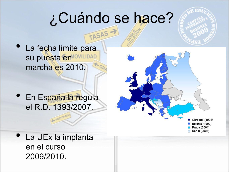 ¿Cuándo se hace? La fecha límite para su puesta en marcha es 2010. En España la regula el R.D. 1393/2007. La UEx la implanta en el curso 2009/2010.