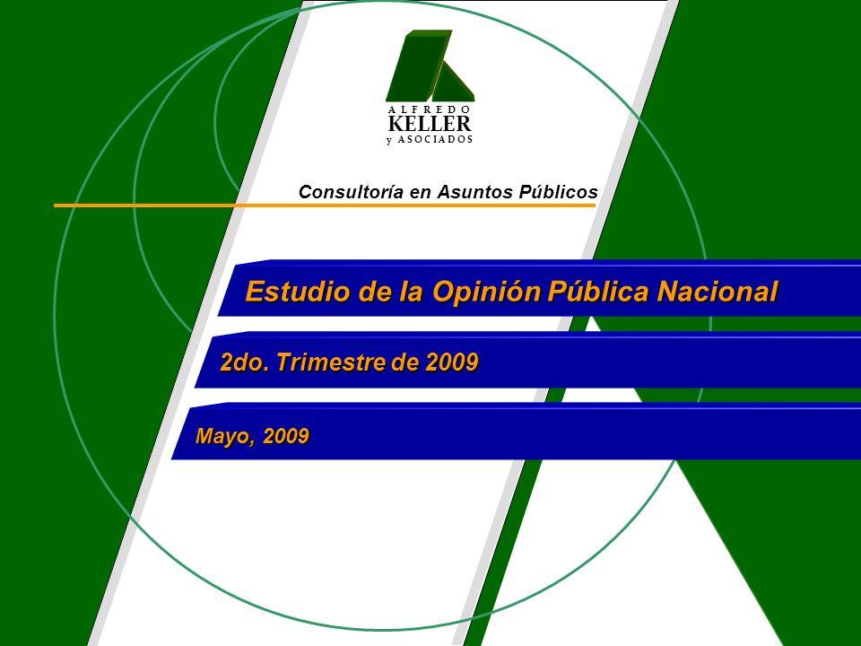 A L F R E D O KELLER y A S O C I A D O S Consultoría en Asuntos Públicos Estudio de la Opinión Pública Nacional 2do. Trimestre de 2009 Mayo, 2009