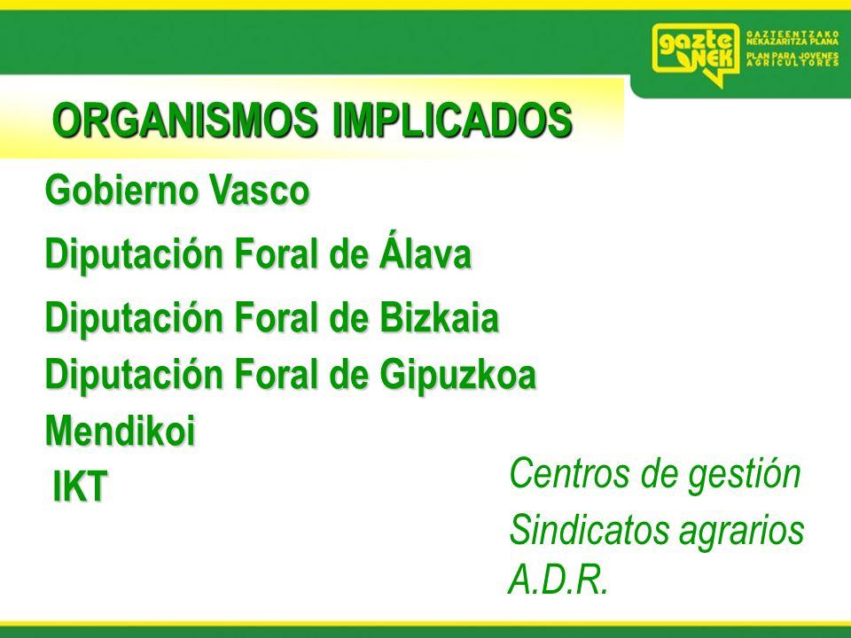 ORGANISMOS IMPLICADOS Gobierno Vasco Diputación Foral de Álava Diputación Foral de Bizkaia Diputación Foral de Gipuzkoa Centros de gestión Sindicatos