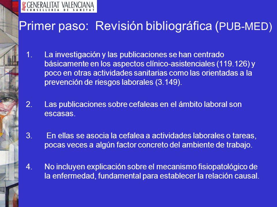 Primer paso: Revisión bibliográfica ( PUB-MED) 1.La investigación y las publicaciones se han centrado básicamente en los aspectos clínico-asistenciale