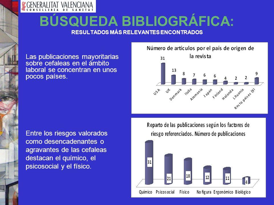 13 BÚSQUEDA BIBLIOGRÁFICA: RESULTADOS MÁS RELEVANTES ENCONTRADOS Las publicaciones mayoritarias sobre cefaleas en el ámbito laboral se concentran en u