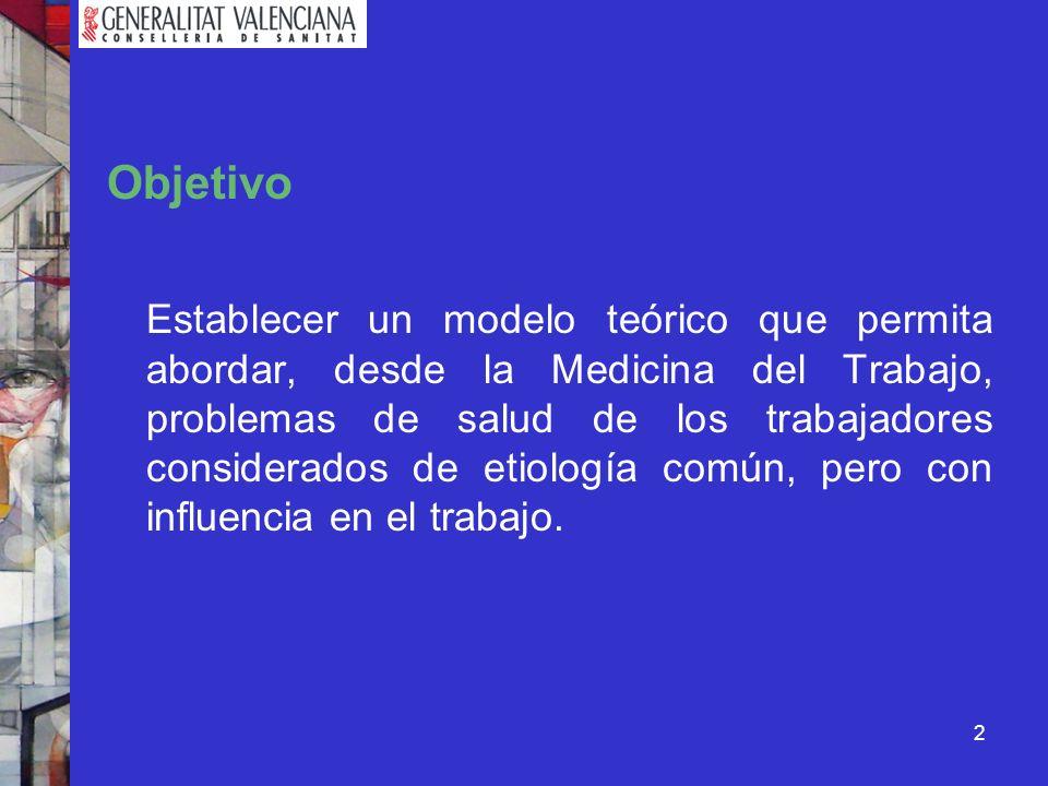 2 Objetivo Establecer un modelo teórico que permita abordar, desde la Medicina del Trabajo, problemas de salud de los trabajadores considerados de eti