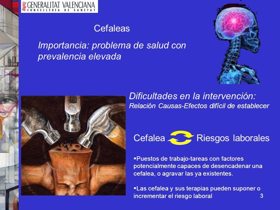 3 INTRODUCCIÓN (I) Cefaleas Importancia: problema de salud con prevalencia elevada Dificultades en la intervención: Relación Causas-Efectos difícil de