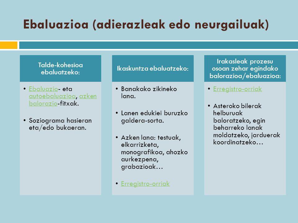 Ebaluazioa (adierazleak edo neurgailuak) Talde-kohesioa ebaluatzeko: Ebaluazio- eta autoebaluazioa, azken balorazio-fitxak.Ebaluazio autoebaluazioaazk