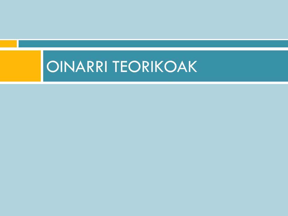 OINARRI TEORIKOAK