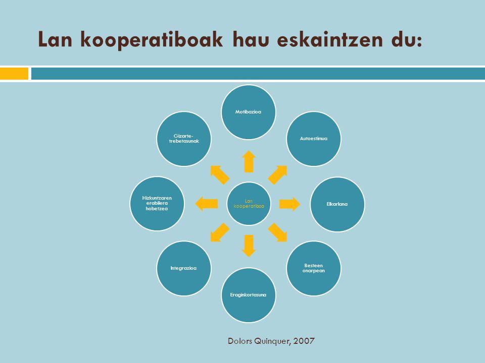 Bibliografia: Duran, D.(2000):Tutoría entre iguales.