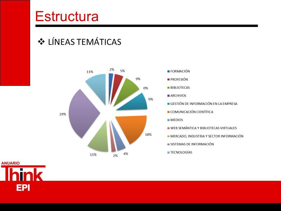 Estructura LÍNEAS TEMÁTICAS