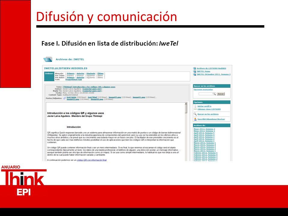 Difusión y comunicación Fase I. Difusión en lista de distribución: IweTel