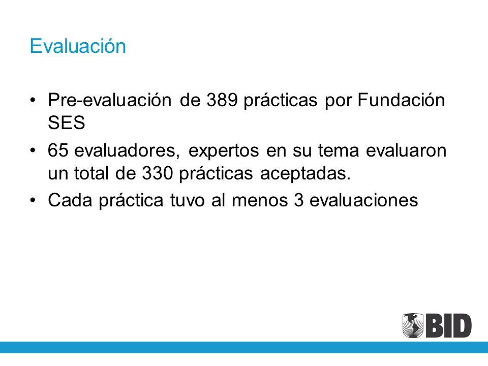 Evaluación Pre-evaluación de 389 prácticas por Fundación SES 65 evaluadores, expertos en su tema evaluaron un total de 330 prácticas aceptadas. Cada p