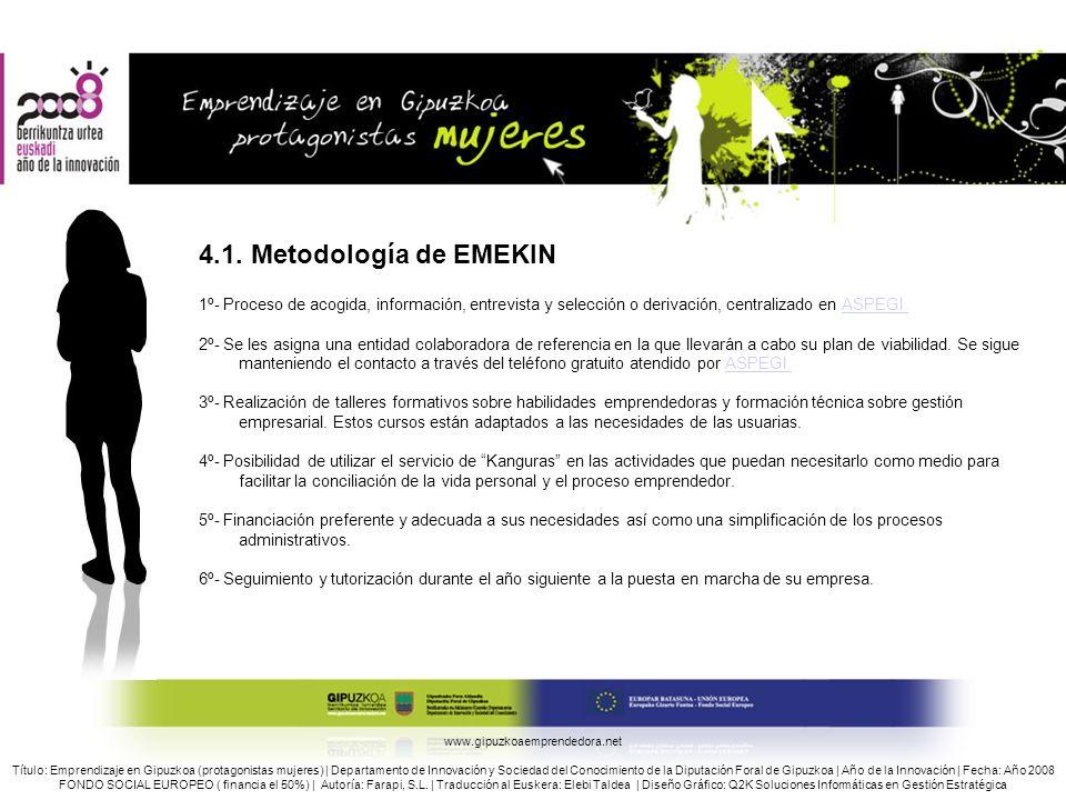 4.1. Metodología de EMEKIN 1º- Proceso de acogida, información, entrevista y selección o derivación, centralizado en ASPEGI.ASPEGI. 2º- Se les asigna